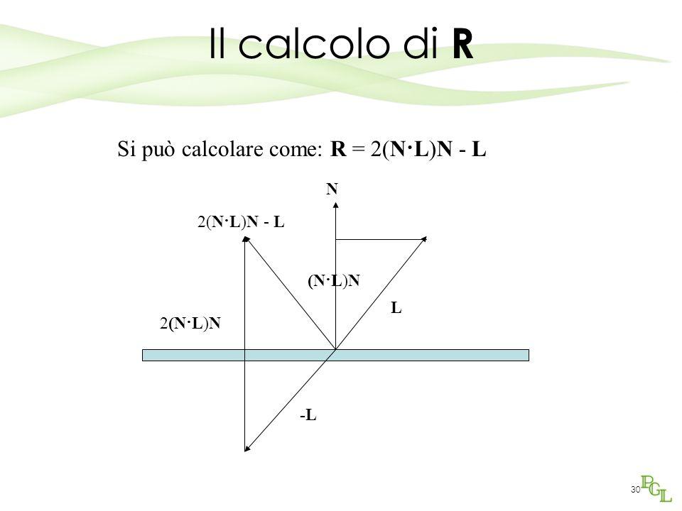 29 Modifica del modello di Phong: Blinn Anziché la direzione R si considera la bisettrice H tra L e V e il suo angolo  che viene sostituito ad  nel calcolo della componente speculare imperfetta: k s cos n  dove cos  = H · N Questo modello non è fisicamente più corretto, ma più semplice da calcolare.