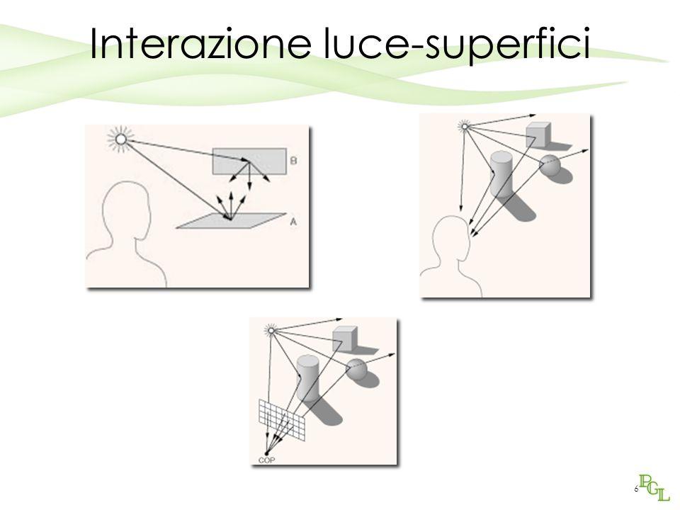 6 Interazione luce-superfici