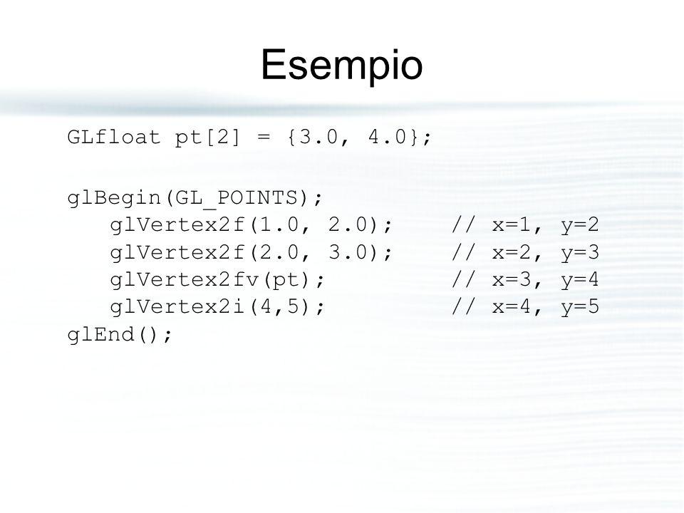 Esempio GLfloat pt[2] = {3.0, 4.0}; glBegin(GL_POINTS); glVertex2f(1.0, 2.0); // x=1, y=2 glVertex2f(2.0, 3.0); // x=2, y=3 glVertex2fv(pt); // x=3, y