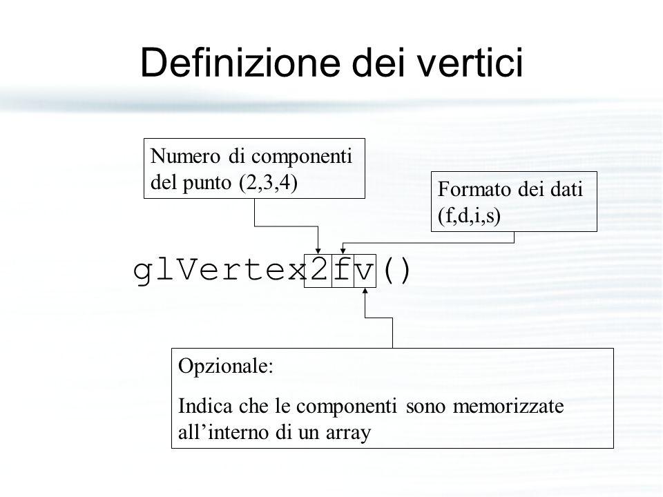 Definizione dei vertici glVertex2fv() Numero di componenti del punto (2,3,4) Formato dei dati (f,d,i,s) Opzionale: Indica che le componenti sono memor