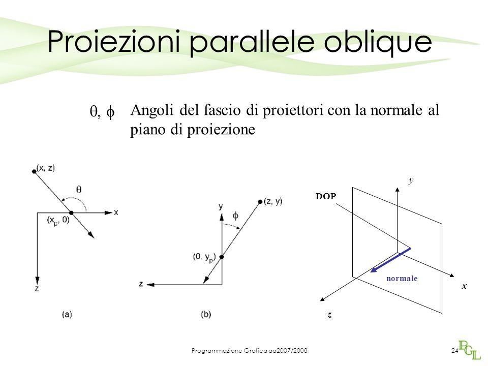 Programmazione Grafica aa2007/200824 Proiezioni parallele oblique  Angoli del fascio di proiettori con la normale al piano di proiezione DOP y x z