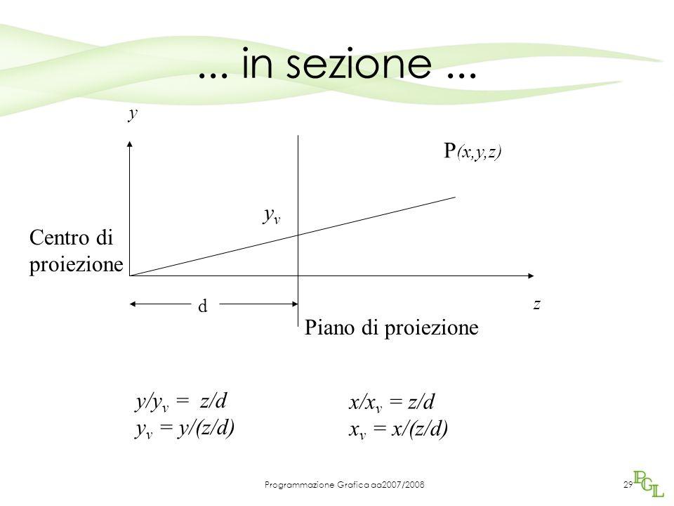 Programmazione Grafica aa2007/200829 z y Piano di proiezione d P (x,y,z) yvyv y/y v = z/d y v = y/(z/d) x/x v = z/d x v = x/(z/d)... in sezione... Cen