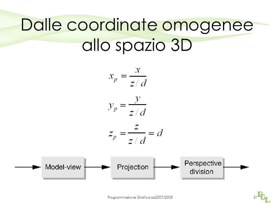 Programmazione Grafica aa2007/200831 Dalle coordinate omogenee allo spazio 3D