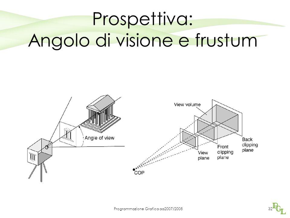 Programmazione Grafica aa2007/200832 Prospettiva: Angolo di visione e frustum