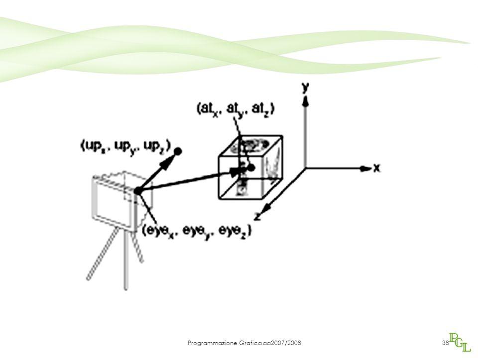 Programmazione Grafica aa2007/200838