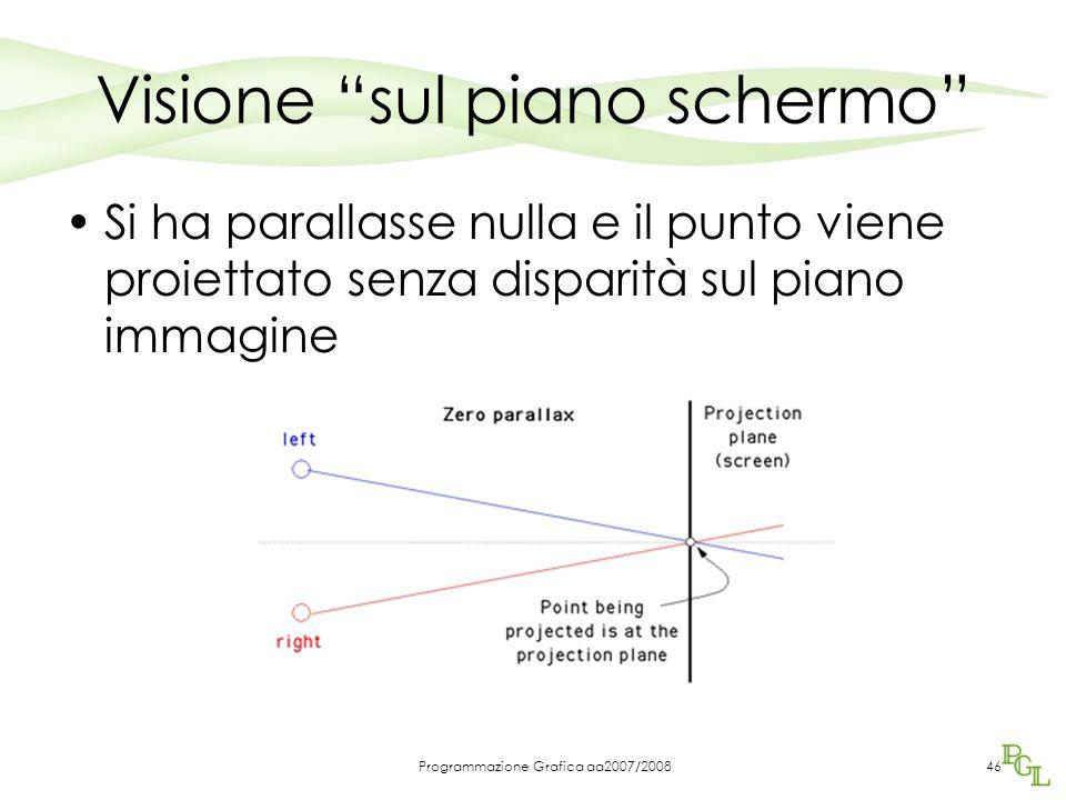 """Visione """"sul piano schermo"""" Si ha parallasse nulla e il punto viene proiettato senza disparità sul piano immagine Programmazione Grafica aa2007/200846"""