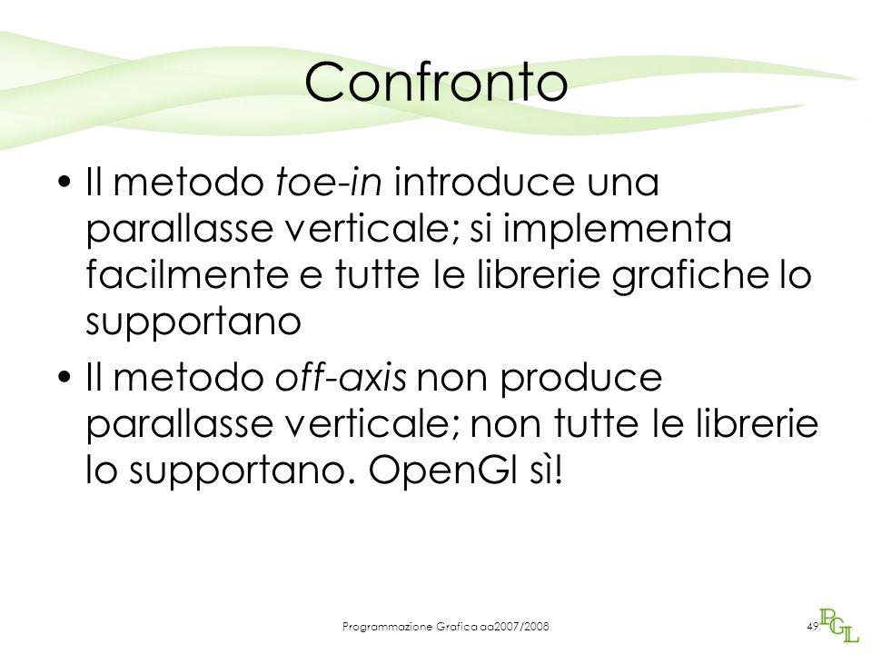 Confronto Il metodo toe-in introduce una parallasse verticale; si implementa facilmente e tutte le librerie grafiche lo supportano Il metodo off-axis