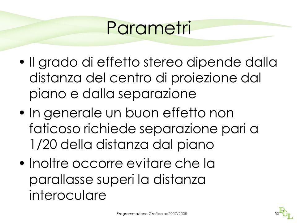 Parametri Il grado di effetto stereo dipende dalla distanza del centro di proiezione dal piano e dalla separazione In generale un buon effetto non fat