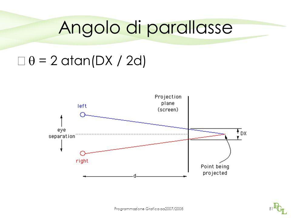Angolo di parallasse  = 2 atan(DX / 2d) Programmazione Grafica aa2007/200851