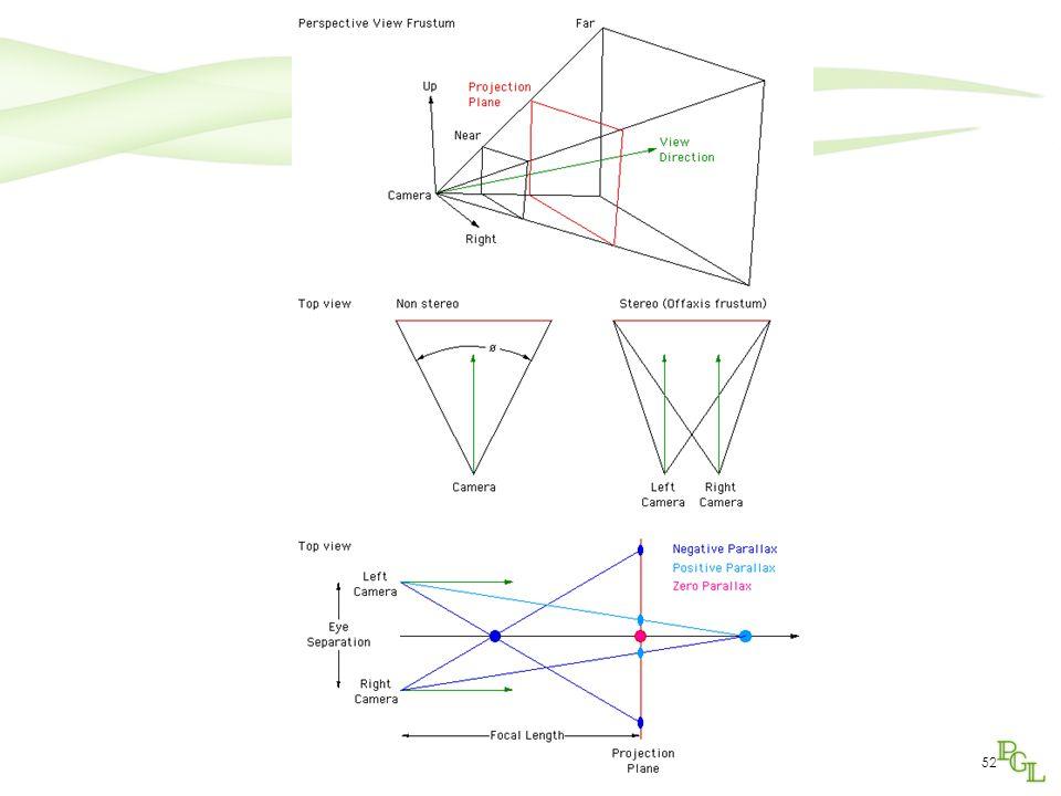 Programmazione Grafica aa2007/200852