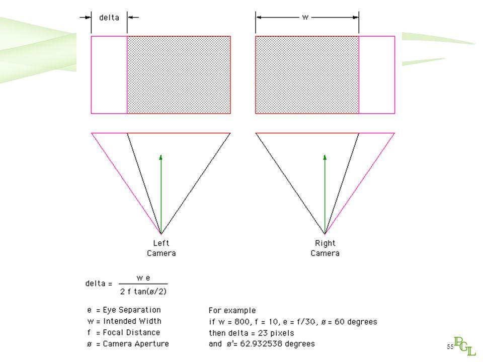 Programmazione Grafica aa2007/200855
