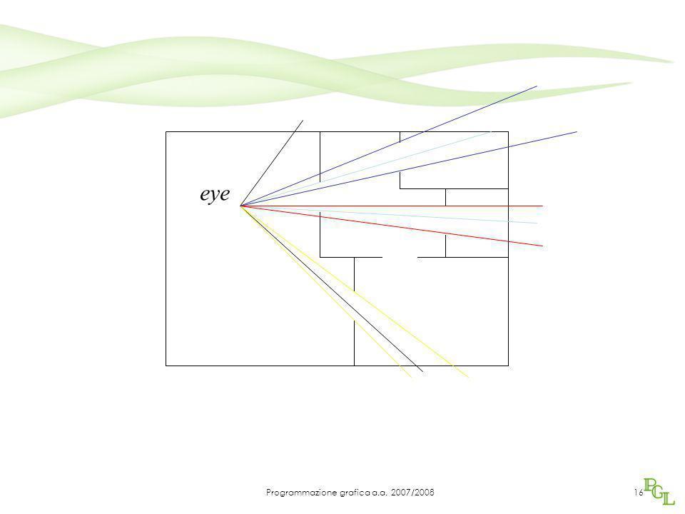 16 eye Programmazione grafica a.a. 2007/2008