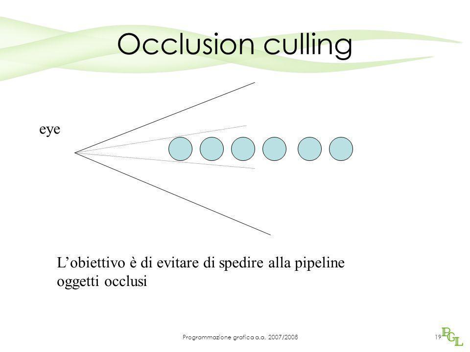 Occlusion culling 19 eye L'obiettivo è di evitare di spedire alla pipeline oggetti occlusi Programmazione grafica a.a.