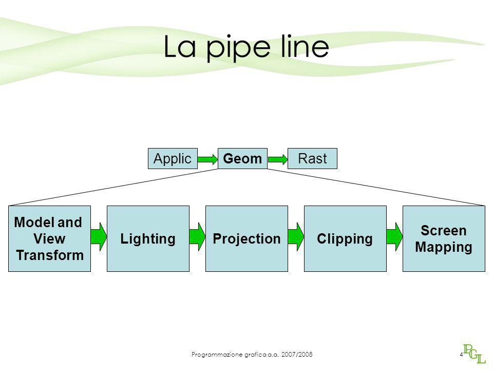 La pipe line 4 ApplicGeomRast Model and View Transform LightingProjectionClipping Screen Mapping Programmazione grafica a.a. 2007/2008