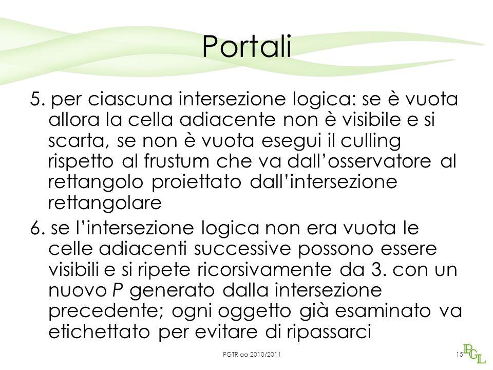 Portali 5. per ciascuna intersezione logica: se è vuota allora la cella adiacente non è visibile e si scarta, se non è vuota esegui il culling rispett