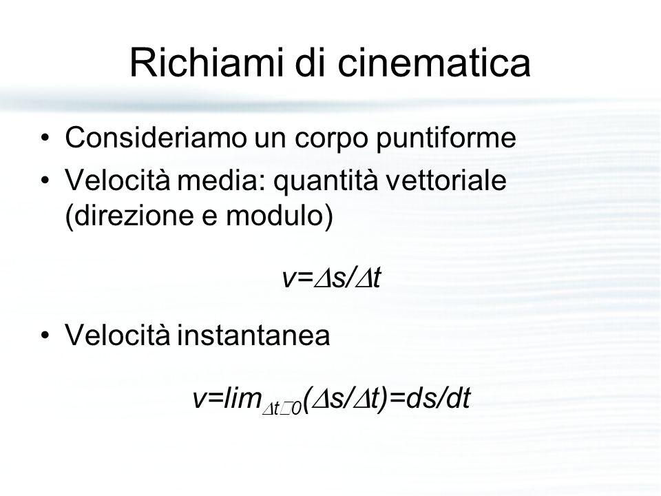 Richiami di cinematica Consideriamo un corpo puntiforme Velocità media: quantità vettoriale (direzione e modulo) v=  s/  t Velocità instantanea v=li