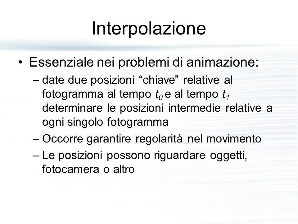 """Interpolazione Essenziale nei problemi di animazione: –date due posizioni """"chiave"""" relative al fotogramma al tempo t 0 e al tempo t 1 determinare le p"""