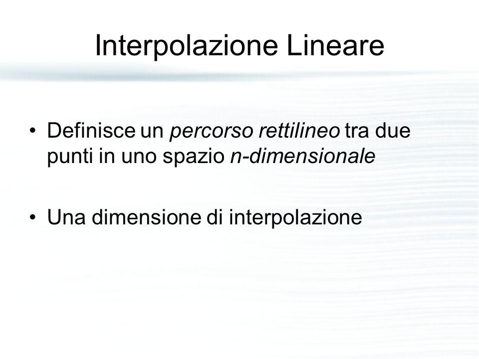 Interpolazione Lineare Definisce un percorso rettilineo tra due punti in uno spazio n-dimensionale Una dimensione di interpolazione