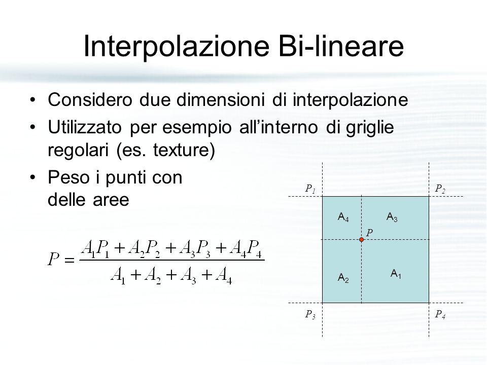Interpolazione Bi-lineare Considero due dimensioni di interpolazione Utilizzato per esempio all'interno di griglie regolari (es. texture) Peso i punti