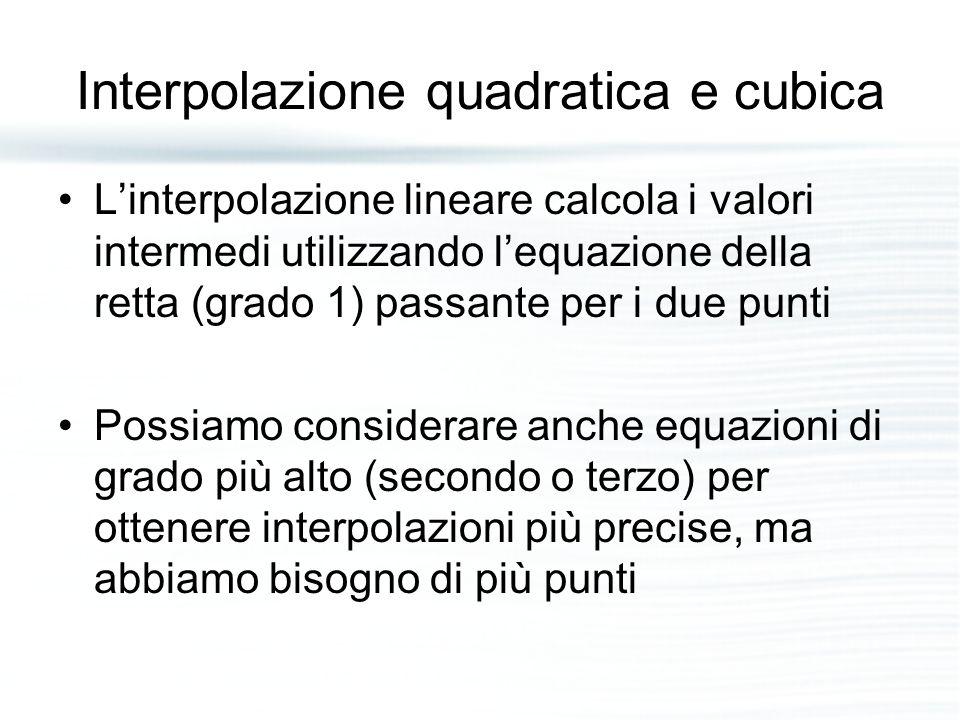 Interpolazione quadratica e cubica L'interpolazione lineare calcola i valori intermedi utilizzando l'equazione della retta (grado 1) passante per i du
