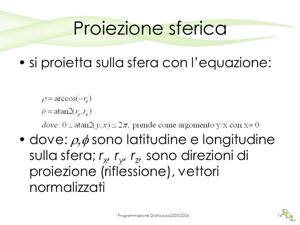 Programmazione Grafica aa2005/200614 Proiezione sferica si proietta sulla sfera con l'equazione: dove:  sono latitudine e longitudine sulla sfera;