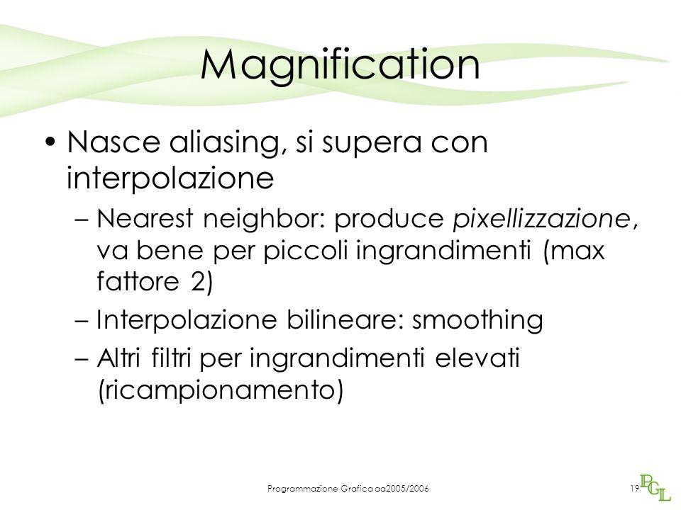 Programmazione Grafica aa2005/200619 Magnification Nasce aliasing, si supera con interpolazione –Nearest neighbor: produce pixellizzazione, va bene pe