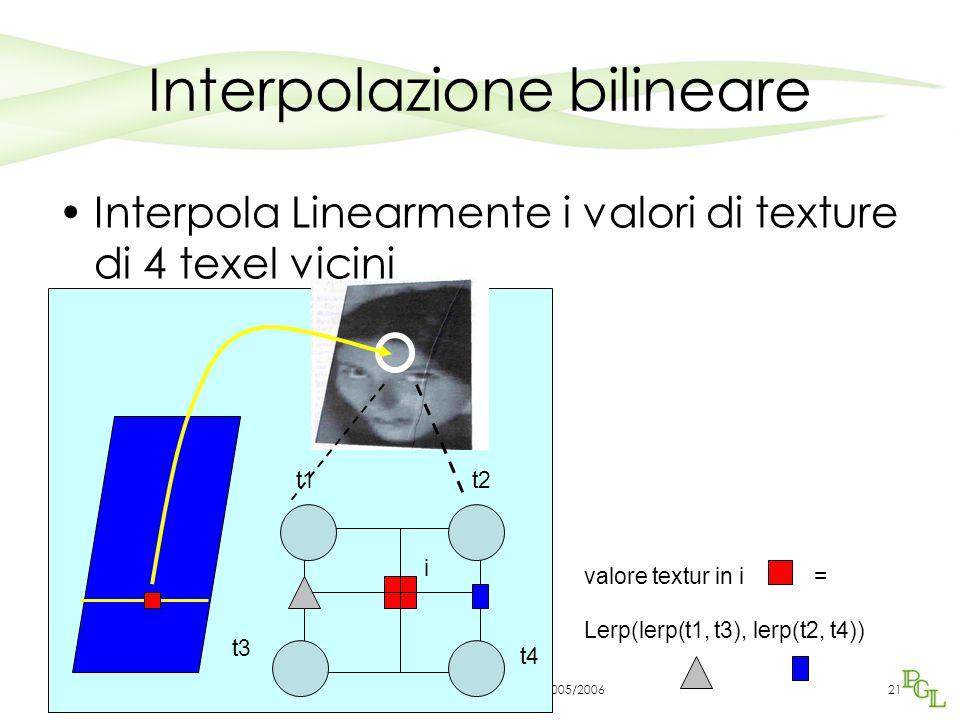 Programmazione Grafica aa2005/200621 Interpolazione bilineare Interpola Linearmente i valori di texture di 4 texel vicini t1t2 t3 t4 i valore textur in i = Lerp(lerp(t1, t3), lerp(t2, t4))