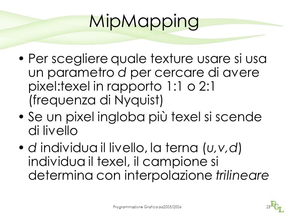 Programmazione Grafica aa2005/200625 MipMapping Per scegliere quale texture usare si usa un parametro d per cercare di avere pixel:texel in rapporto 1