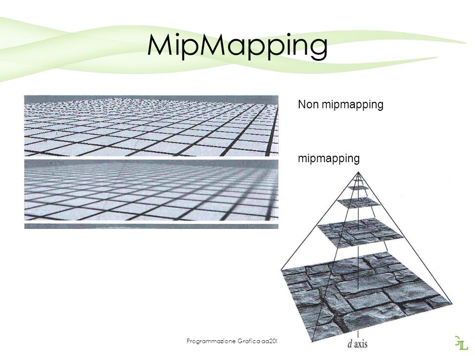 Programmazione Grafica aa2005/200626 MipMapping Non mipmapping mipmapping