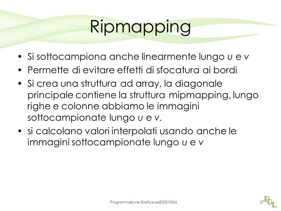 Programmazione Grafica aa2005/200627 Ripmapping Si sottocampiona anche linearmente lungo u e v Permette di evitare effetti di sfocatura ai bordi Si cr