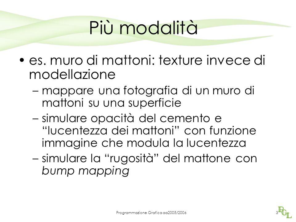 Programmazione Grafica aa2005/20063 Più modalità es.