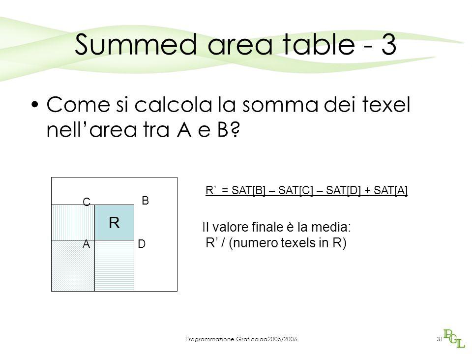 Programmazione Grafica aa2005/200631 Summed area table - 3 Come si calcola la somma dei texel nell'area tra A e B? R A B C D R' = SAT[B] – SAT[C] – SA
