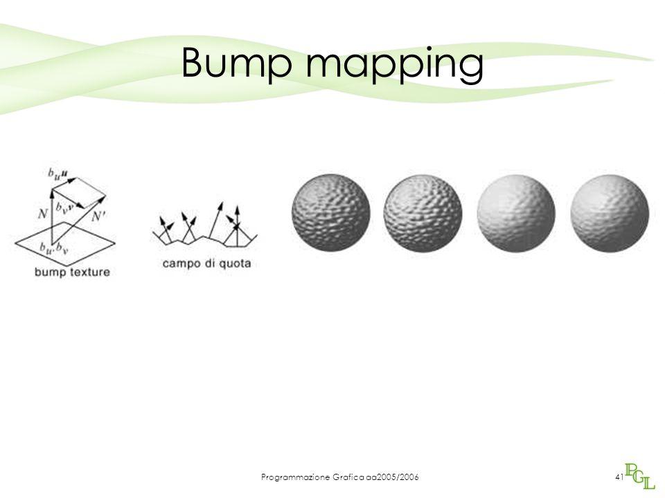 Programmazione Grafica aa2005/200641 Bump mapping