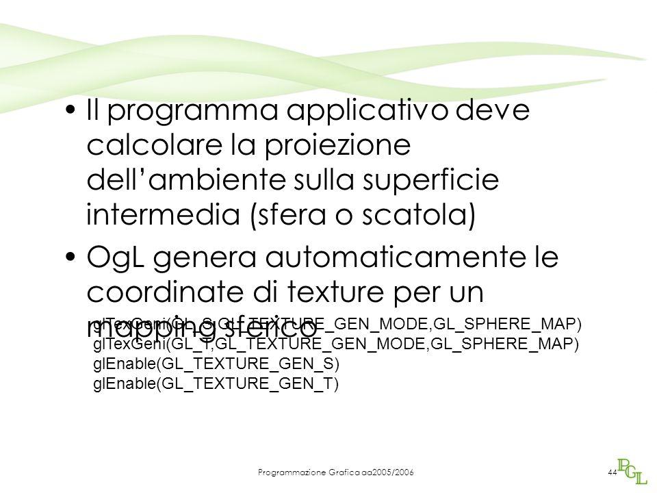 Programmazione Grafica aa2005/200644 Il programma applicativo deve calcolare la proiezione dell'ambiente sulla superficie intermedia (sfera o scatola) OgL genera automaticamente le coordinate di texture per un mapping sferico glTexGeni(GL_S,GL_TEXTURE_GEN_MODE,GL_SPHERE_MAP) glTexGeni(GL_T,GL_TEXTURE_GEN_MODE,GL_SPHERE_MAP) glEnable(GL_TEXTURE_GEN_S) glEnable(GL_TEXTURE_GEN_T)
