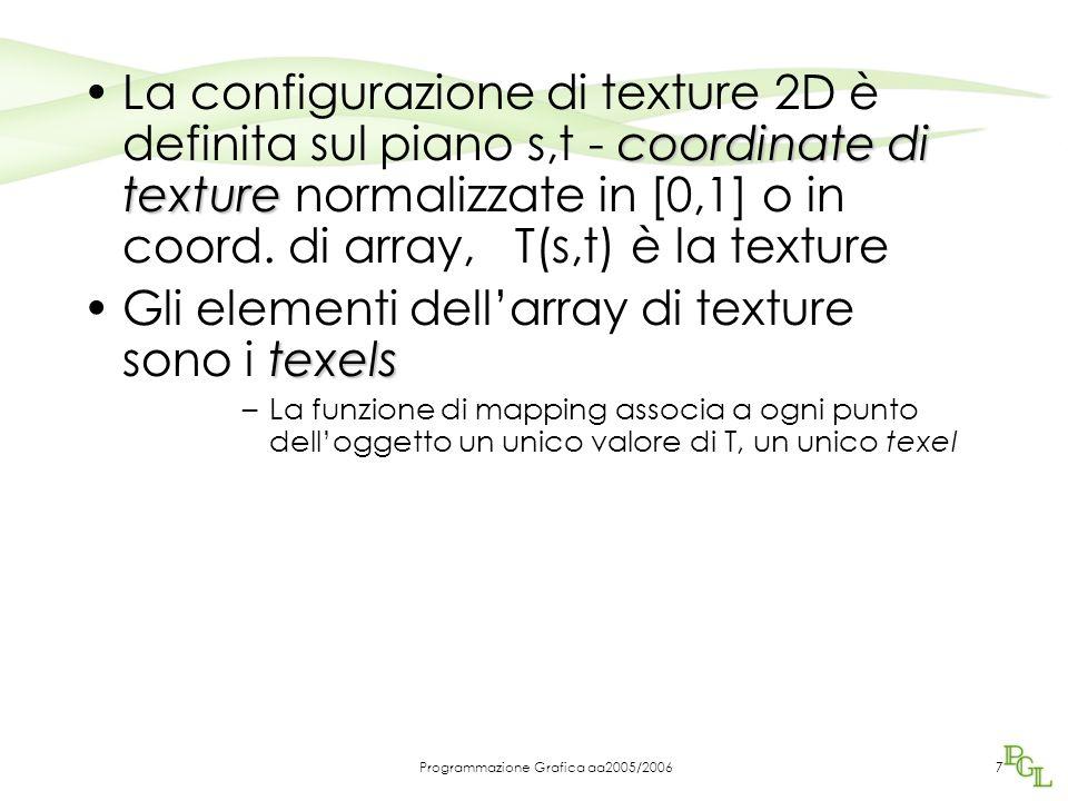 Programmazione Grafica aa2005/20067 coordinate di textureLa configurazione di texture 2D è definita sul piano s,t - coordinate di texture normalizzate in [0,1] o in coord.