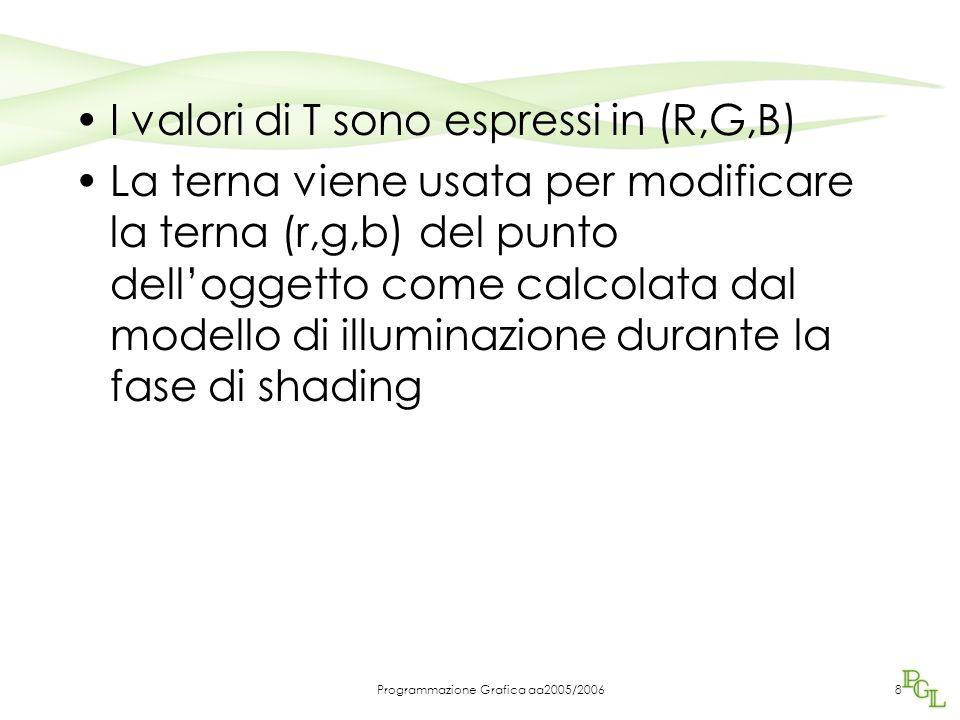 Programmazione Grafica aa2005/20068 I valori di T sono espressi in (R,G,B) La terna viene usata per modificare la terna (r,g,b) del punto dell'oggetto come calcolata dal modello di illuminazione durante la fase di shading