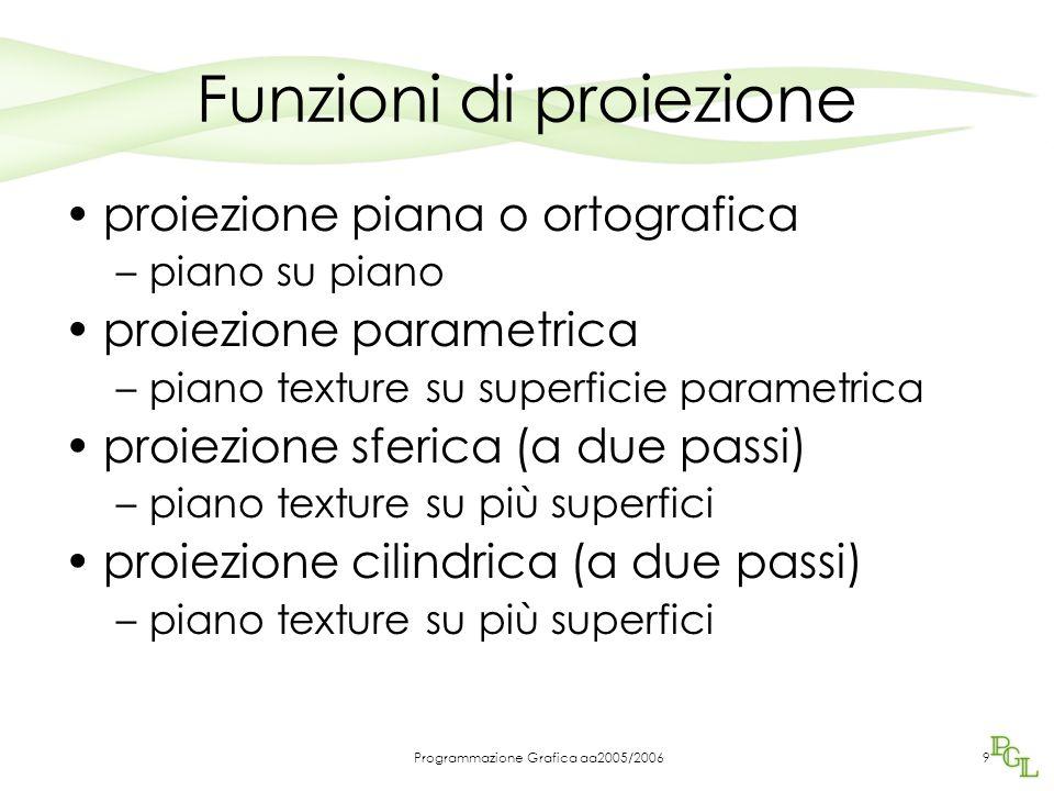 Programmazione Grafica aa2005/20069 Funzioni di proiezione proiezione piana o ortografica –piano su piano proiezione parametrica –piano texture su sup