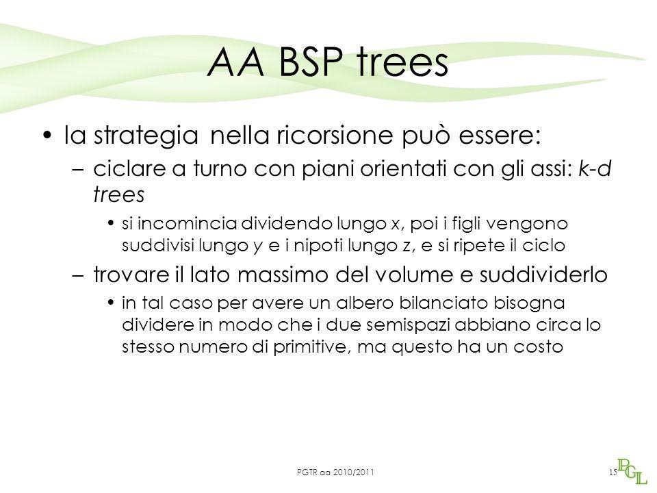 AA BSP trees la strategia nella ricorsione può essere: –ciclare a turno con piani orientati con gli assi: k-d trees si incomincia dividendo lungo x, poi i figli vengono suddivisi lungo y e i nipoti lungo z, e si ripete il ciclo –trovare il lato massimo del volume e suddividerlo in tal caso per avere un albero bilanciato bisogna dividere in modo che i due semispazi abbiano circa lo stesso numero di primitive, ma questo ha un costo 15 PGTR aa 2010/2011
