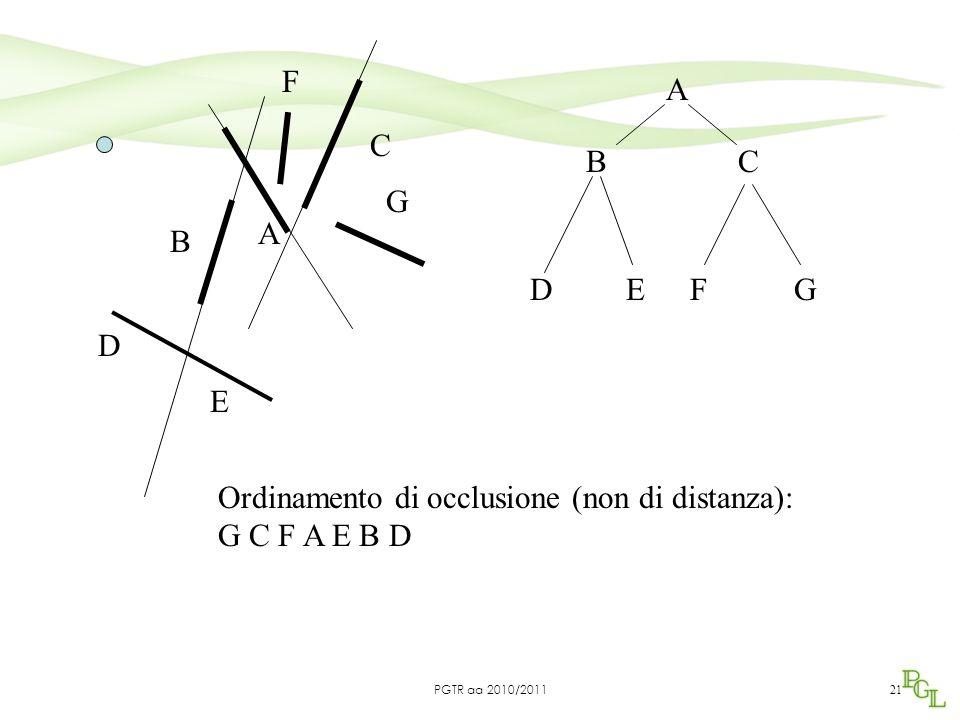 21 A B C D E F G A BC DEFG Ordinamento di occlusione (non di distanza): G C F A E B D PGTR aa 2010/2011
