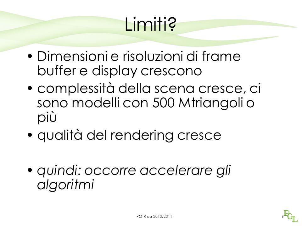 Limiti.