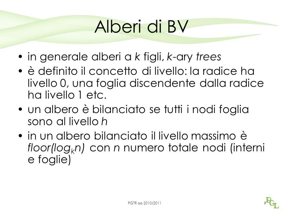 Alberi di BV in generale alberi a k figli, k-ary trees è definito il concetto di livello: la radice ha livello 0, una foglia discendente dalla radice ha livello 1 etc.