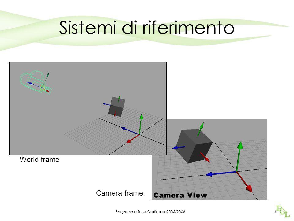 Programmazione Grafica aa2005/200615 Costruzione della matrice di orientamento di vista V Definiamo posizione e orientamento della proiezione nel riferimento world Supponiamo di avere (in 4d): VRP(x,y,z,1) VPN (nx,ny,nz,1) VUP (vup_x, vup_y, vup_z,0) punto all'infinito