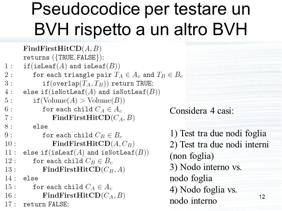 Pseudocodice per testare un BVH rispetto a un altro BVH Considera 4 casi: 1) Test tra due nodi foglia 2) Test tra due nodi interni (non foglia) 3) Nodo interno vs.