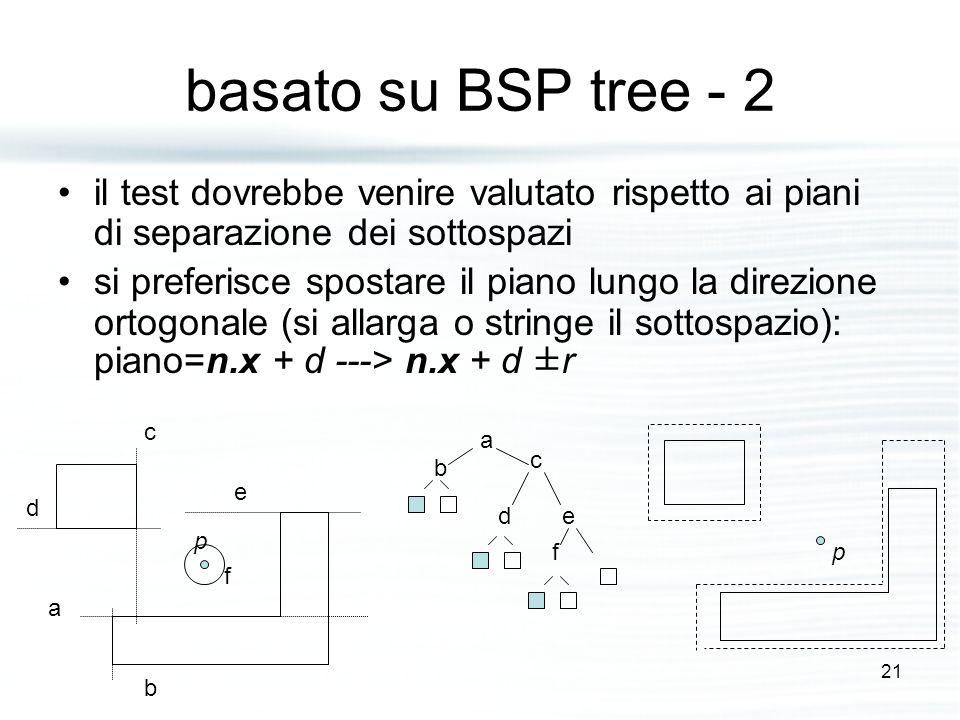basato su BSP tree - 2 il test dovrebbe venire valutato rispetto ai piani di separazione dei sottospazi si preferisce spostare il piano lungo la direzione ortogonale (si allarga o stringe il sottospazio): piano=n.x + d ---> n.x + d ±r a e c d b a b c de f fp p 21