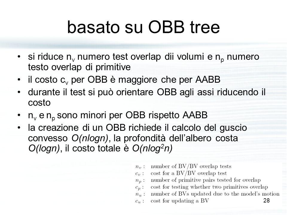 basato su OBB tree si riduce n v numero test overlap dii volumi e n p numero testo overlap di primitive il costo c v per OBB è maggiore che per AABB durante il test si può orientare OBB agli assi riducendo il costo n v e n p sono minori per OBB rispetto AABB la creazione di un OBB richiede il calcolo del guscio convesso O(nlogn), la profondità dell'albero costa O(logn), il costo totale è O(nlog 2 n) 28