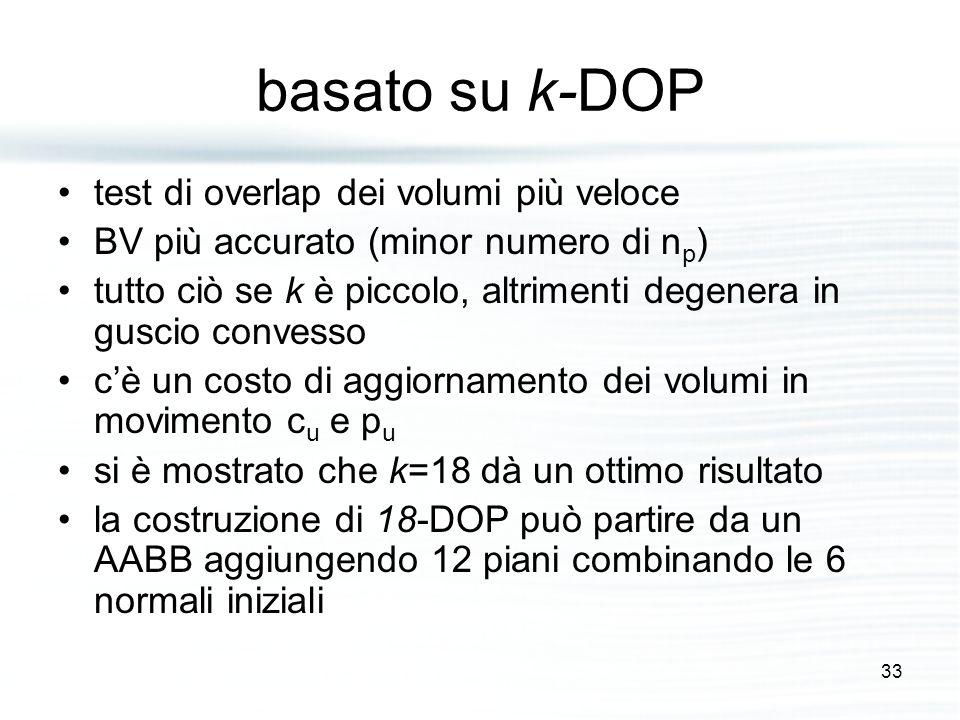 basato su k-DOP test di overlap dei volumi più veloce BV più accurato (minor numero di n p ) tutto ciò se k è piccolo, altrimenti degenera in guscio convesso c'è un costo di aggiornamento dei volumi in movimento c u e p u si è mostrato che k=18 dà un ottimo risultato la costruzione di 18-DOP può partire da un AABB aggiungendo 12 piani combinando le 6 normali iniziali 33