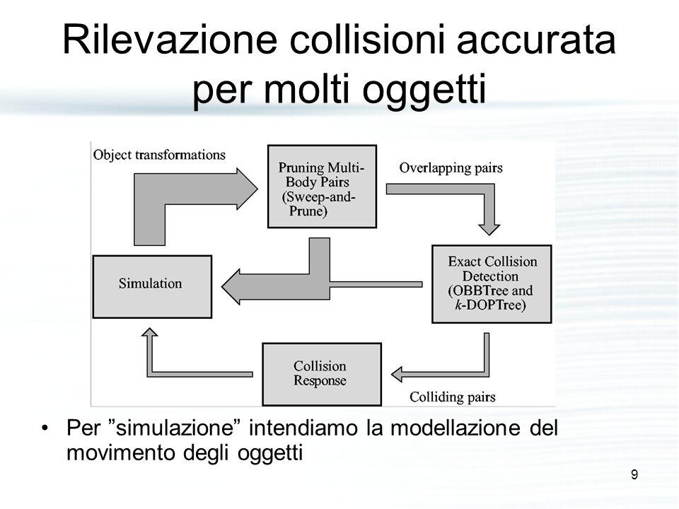 Rilevazione collisioni accurata per molti oggetti Per simulazione intendiamo la modellazione del movimento degli oggetti 9