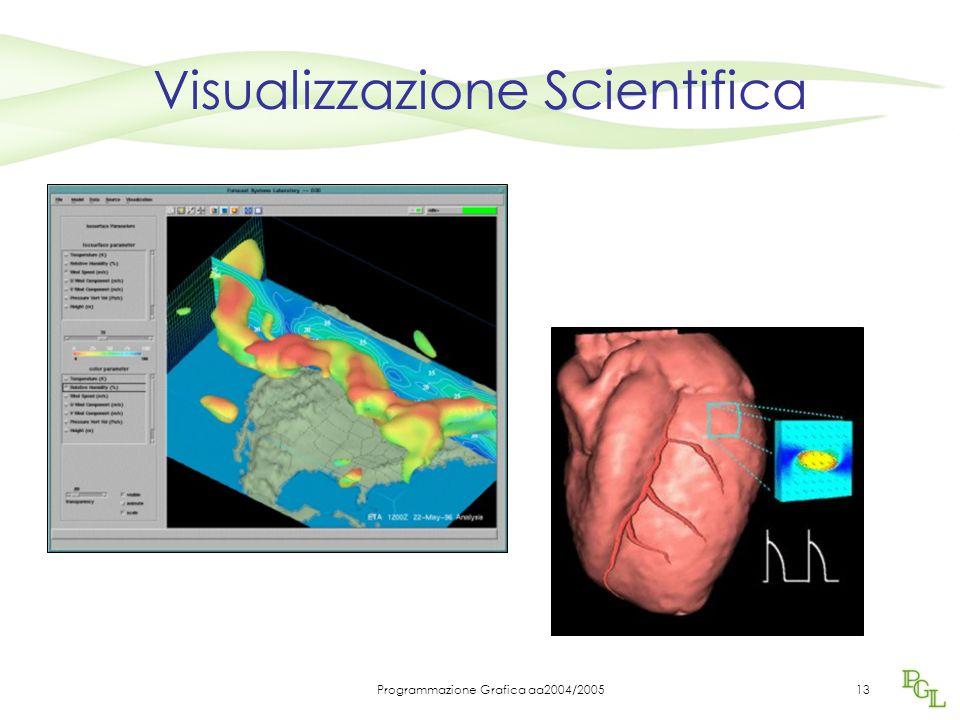 Programmazione Grafica aa2004/200513 Visualizzazione Scientifica