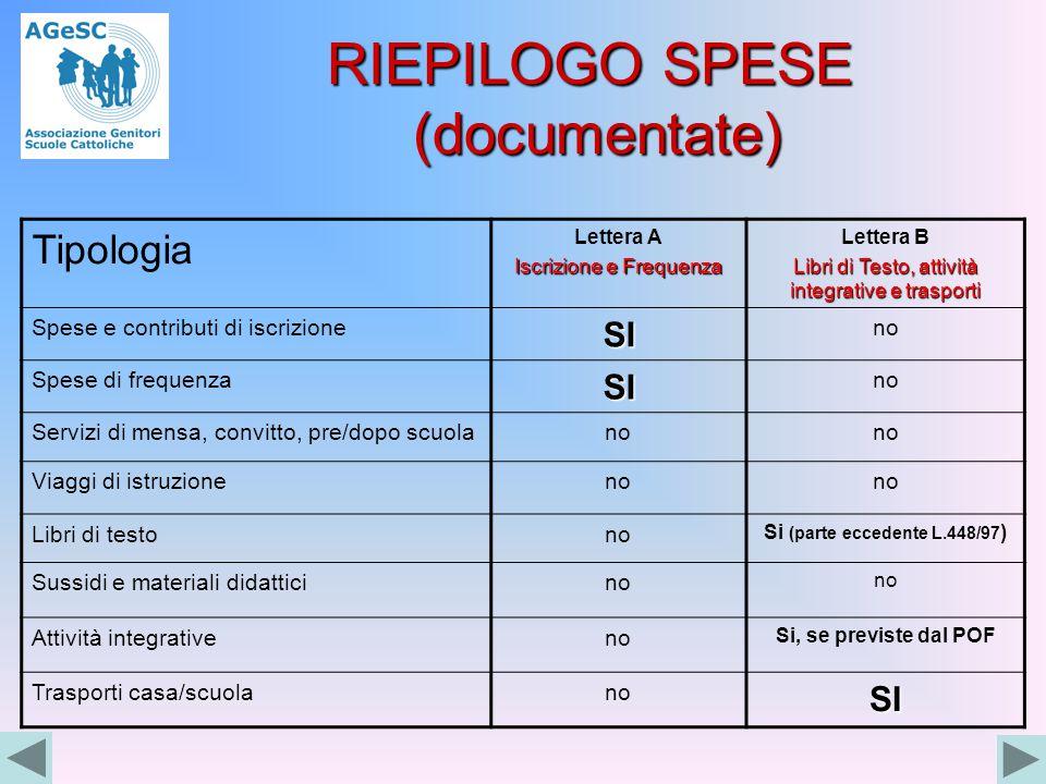 RIEPILOGO SPESE (documentate) Tipologia Lettera A Iscrizione e Frequenza Lettera B Libri di Testo, attività integrative e trasporti Spese e contributi