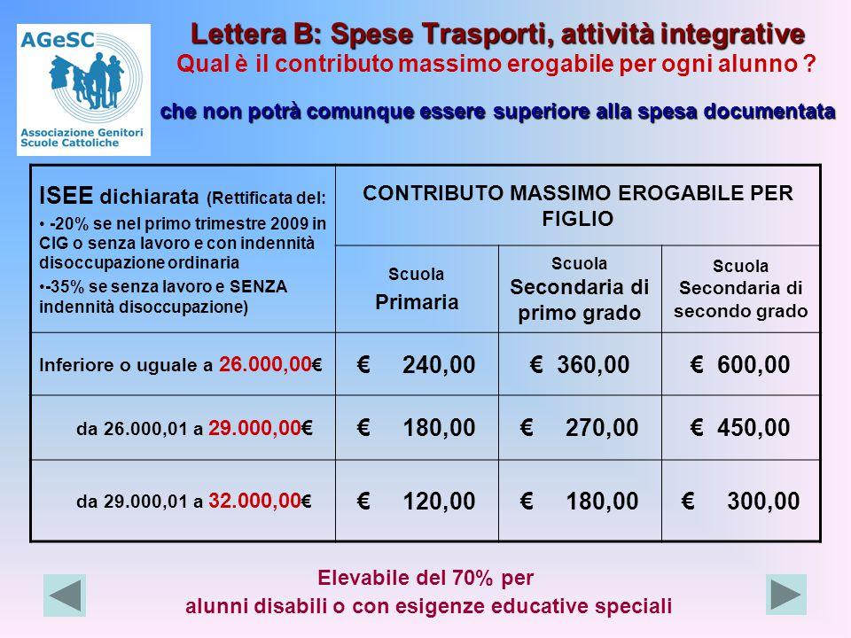 Lettera B: Spese Trasporti, attività integrative che non potrà comunque essere superiore alla spesa documentata Lettera B: Spese Trasporti, attività i